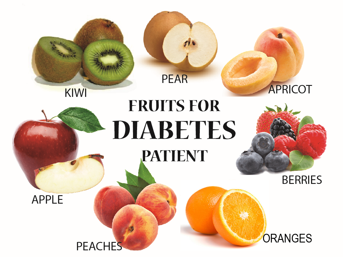 Food And Drink To Avoid With Type  Diabetes